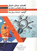 تجاری سازی دانش در مراکز تحقیقاتی و دانشگاه ها (مفاهیم، الزامات و روش ها)