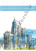 روش تحقیق تخصصی در معماری منظر